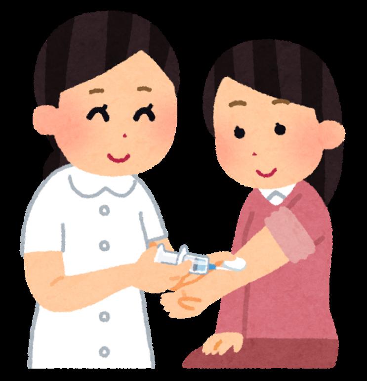 血液検査|盛岡市の今井産婦人科内科クリニック