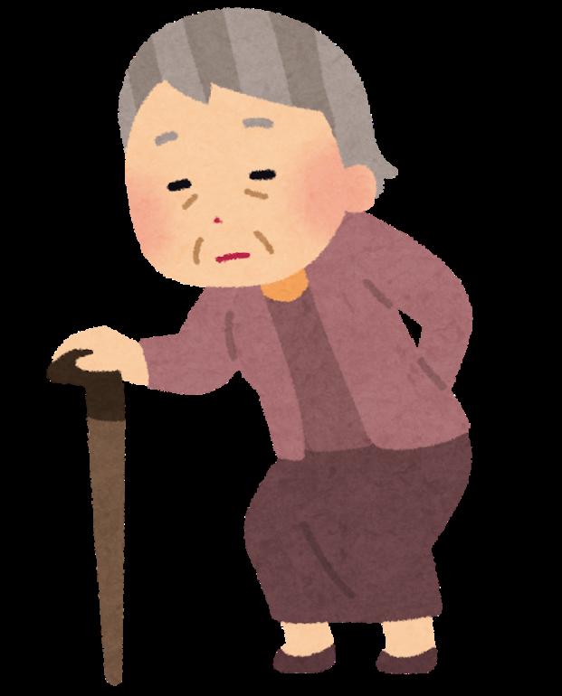 加齢による骨粗しょう症|盛岡の今井産婦人科内科クリニック