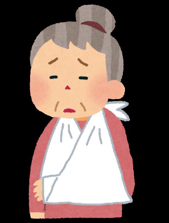 骨粗しょう症|盛岡の今井産婦人科内科クリニック